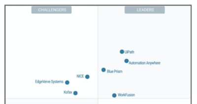 Gartner Magic Quadrant RPA 2020